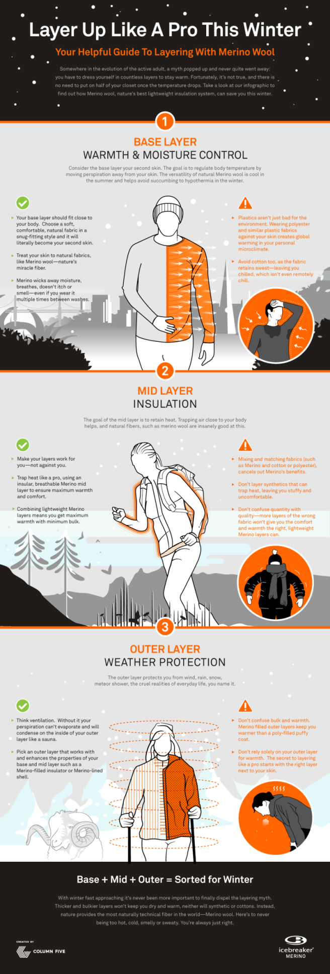 layering infographic